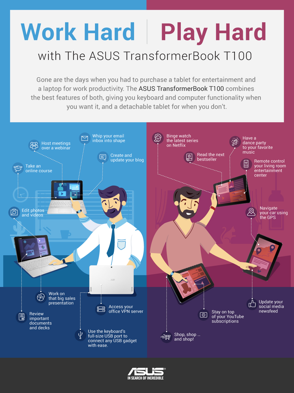 ASUS: Work Hard, Play Hard infographic