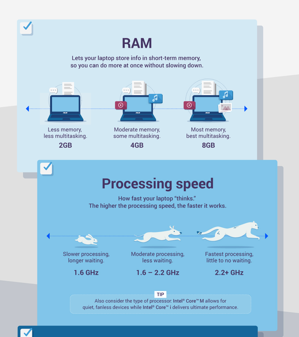 ASUS: Laptops for Dummies infographic