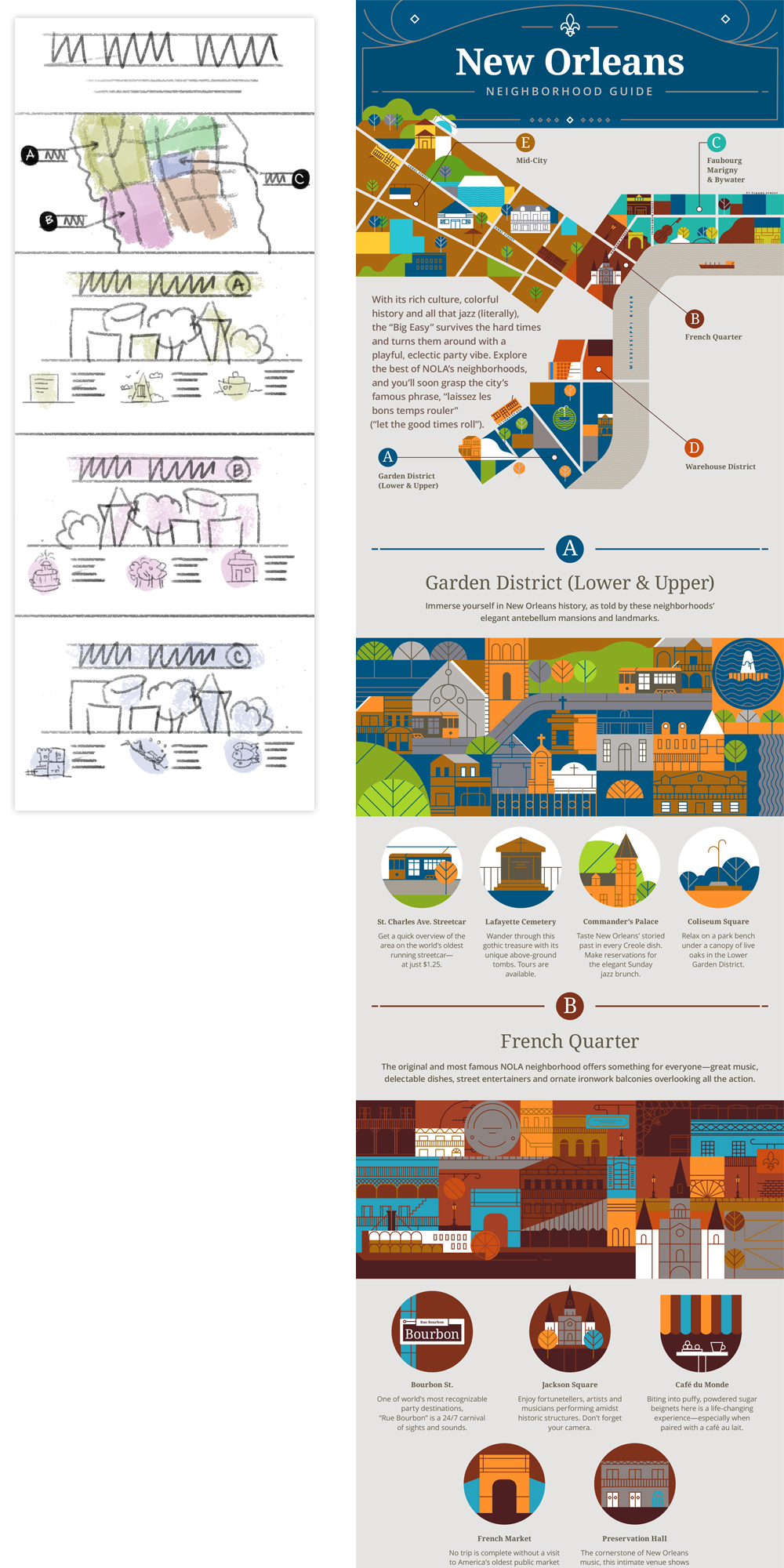 Choice Hotels: Neighborhood Guides infographics sketch to completion