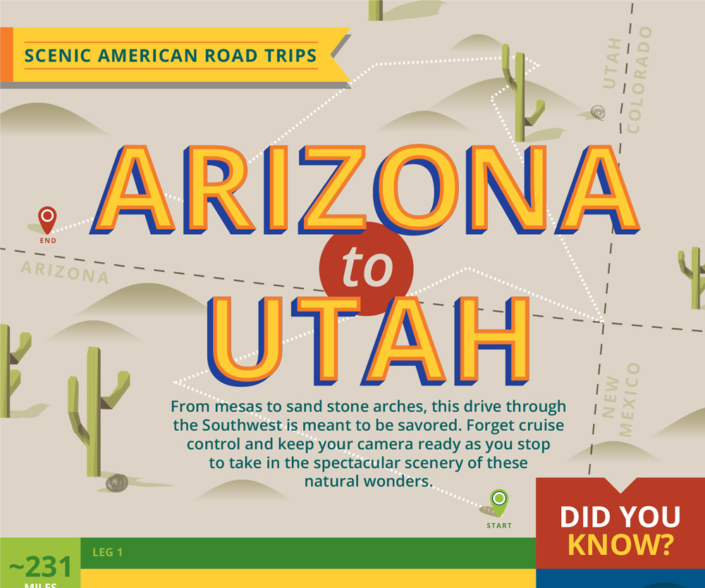 Choice Hotels: Scenic American Road Trips — Arizona to Utah