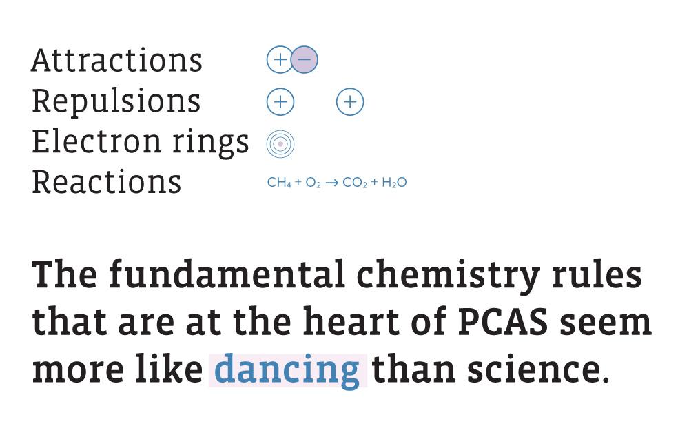 PCAS: Concept