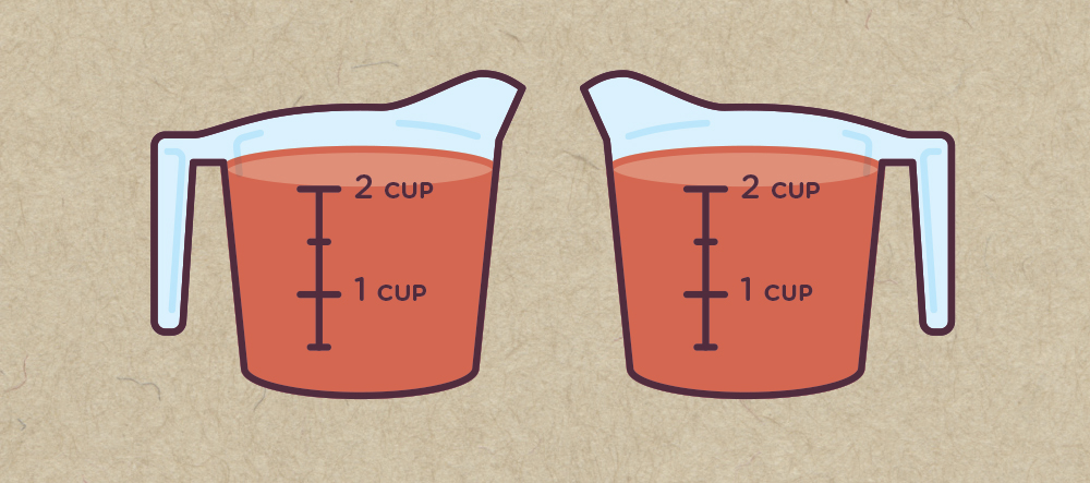 2 cups of content