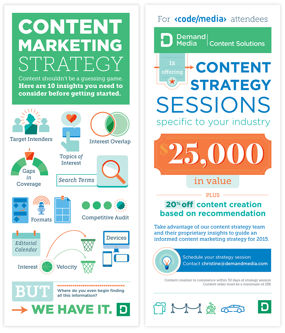 Content Marketing Strategy Insights print piece