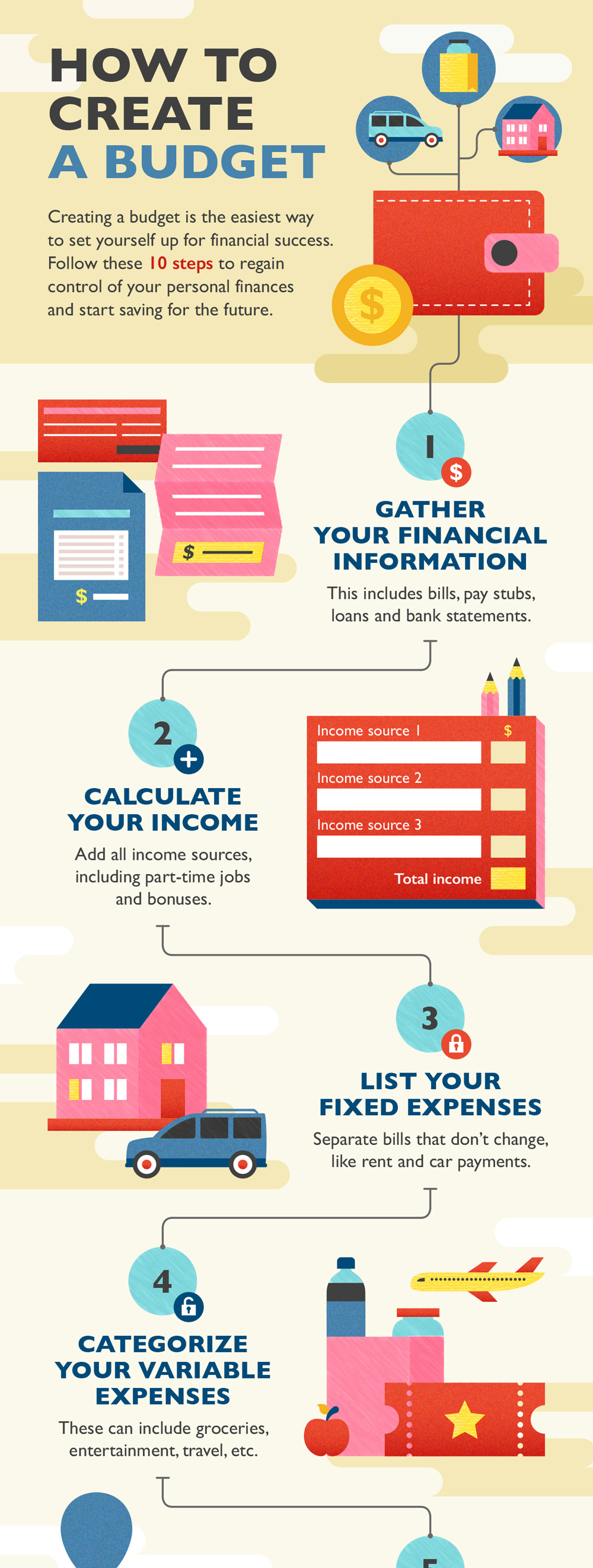 Quicken: Create a Budget infographic